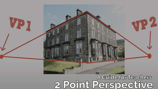 2 Point Perspective for Beginners