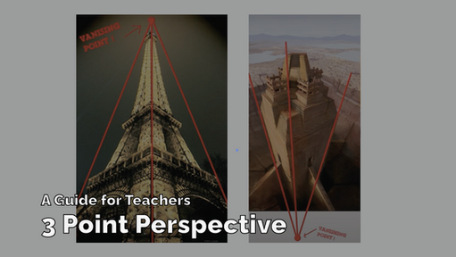 3 Point Perspective for Beginners