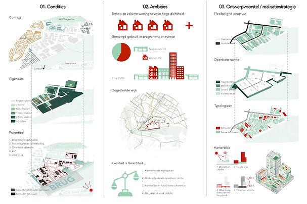 projectnota-hamerkwartier-04.jpg