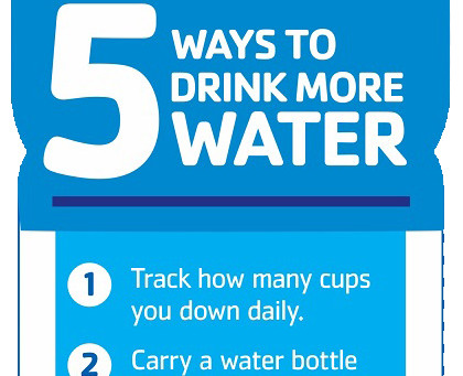 Myth About How Much Water You Should Consume Every Day.