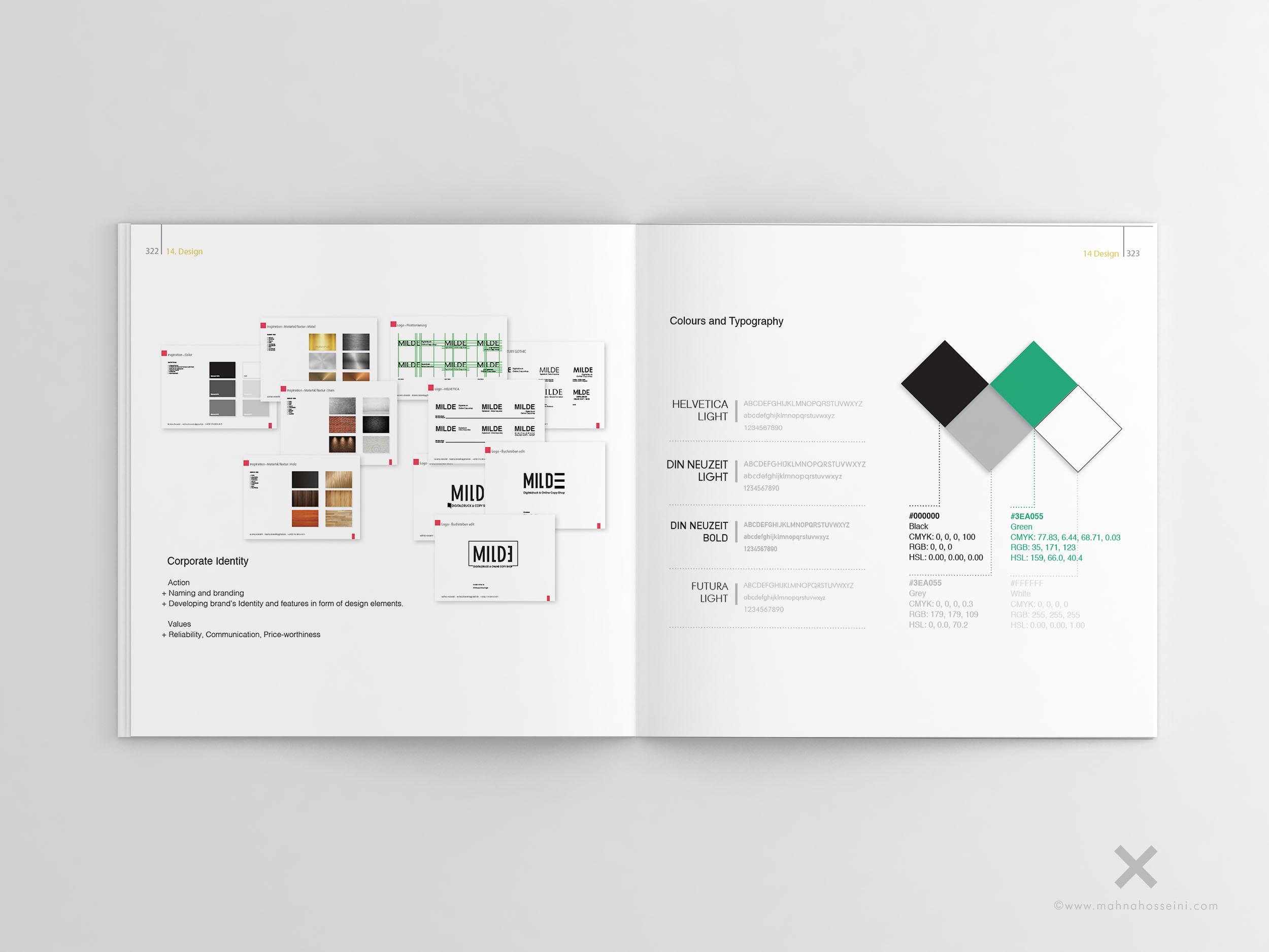 Design CI