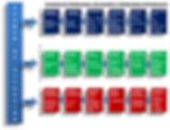 esquema gráfico de solución de problemas y toma de decisiones