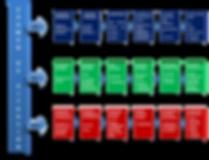 gráfico esquema del curso examen de problemas y toma de decisiones