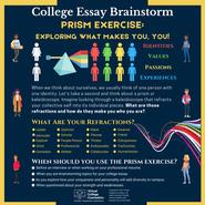 Essay Brainstorming: Prism Exercise