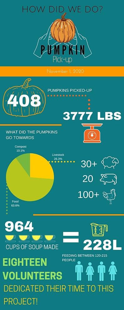 pumpkin PICKUP 2020_image.png