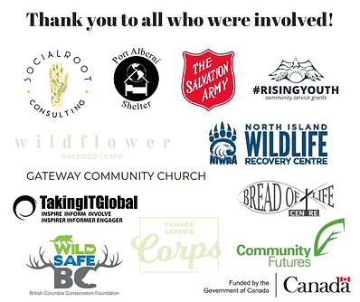 Copy of Thank you to all involved 2020.p
