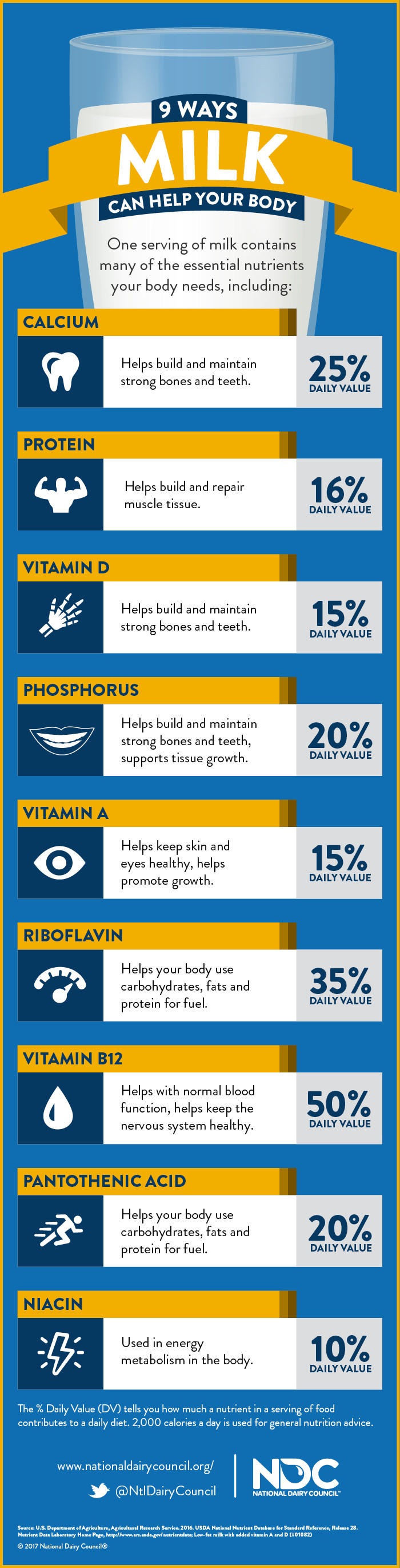 9 Ways Milk Can Help Your Body (Infographic)