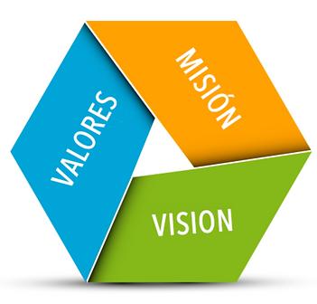 ICN Quienes somos Valores Principios