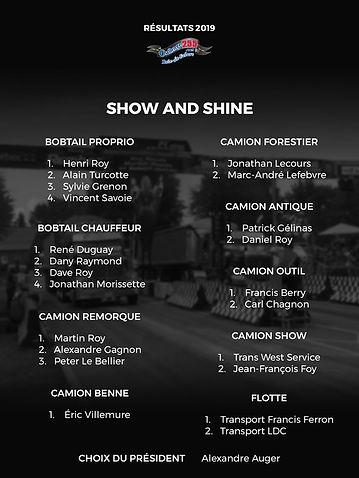 Résultats Challnge 255 Show and Shine