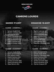 Résultats Challenge 255 camions