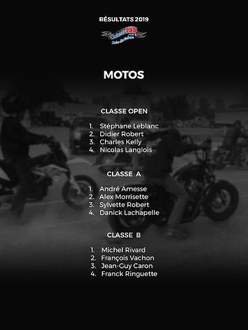 Résultats Challenge 255 motos