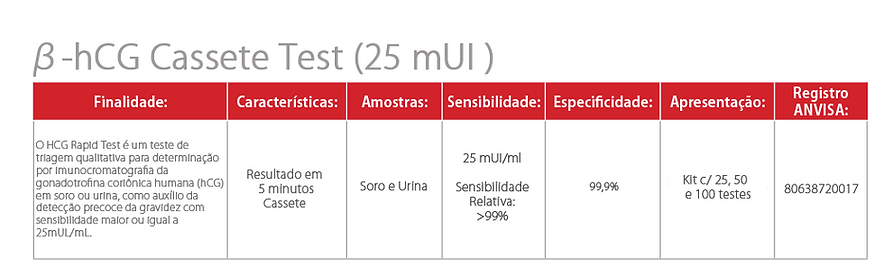 HCG CASSETE TEST.png