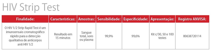 HIV_Strip_Test_.png