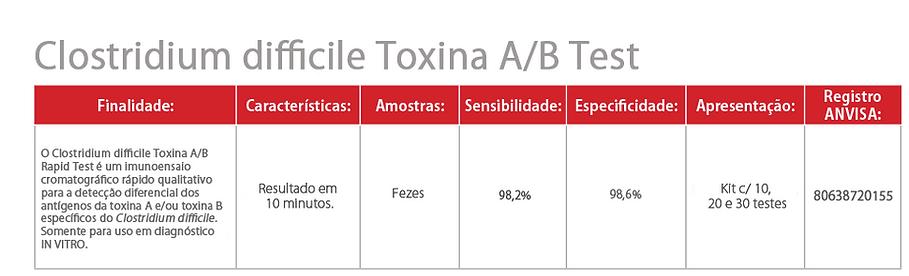 CToxinaSite.png