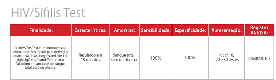 HIV-SIFILIS.png