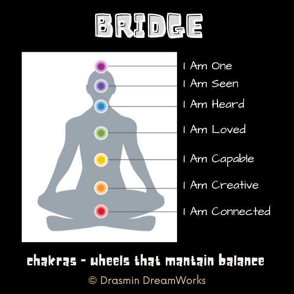 Bridge - Chakra Level 1.png