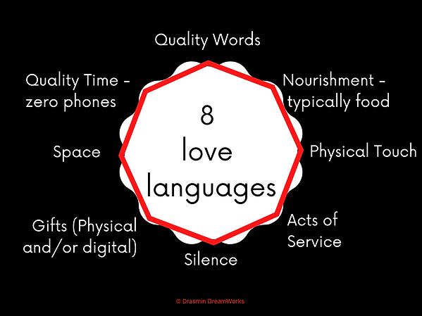 8 love langauges 1.png