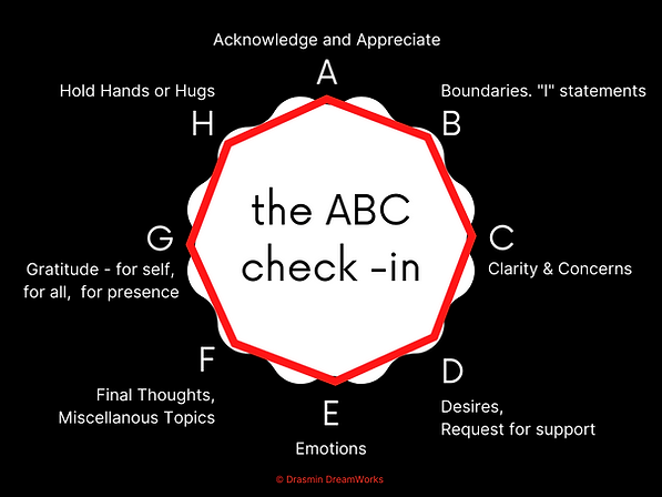 ABC Check In 1.png