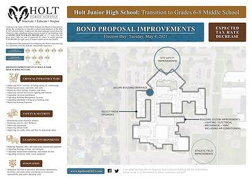 Holt_BondProposal2021_BuildingGraphicBoa
