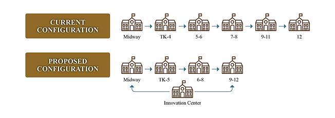 Building Configuration.png