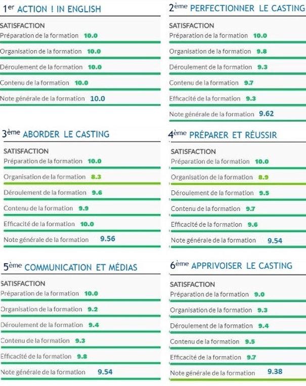 TABLEAU DE SATISFACTION.jpg