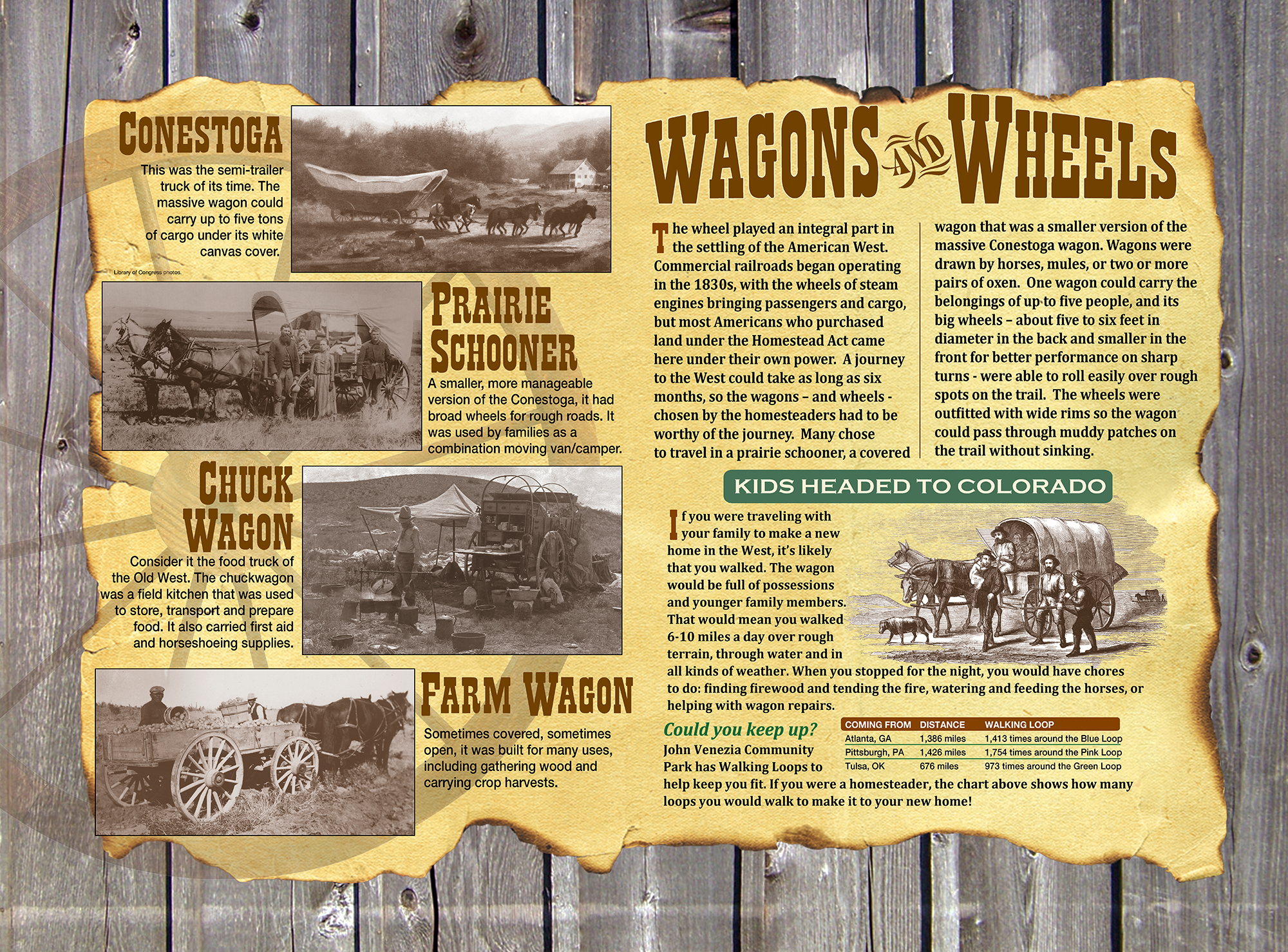 Wagons and Wheels