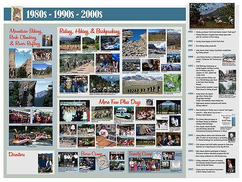 1980s-1990s-2000s.jpg