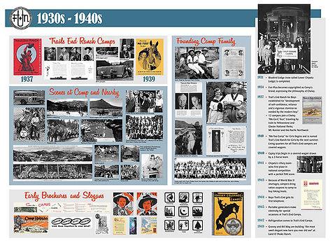 1930-1940 Panel Layout.jpg