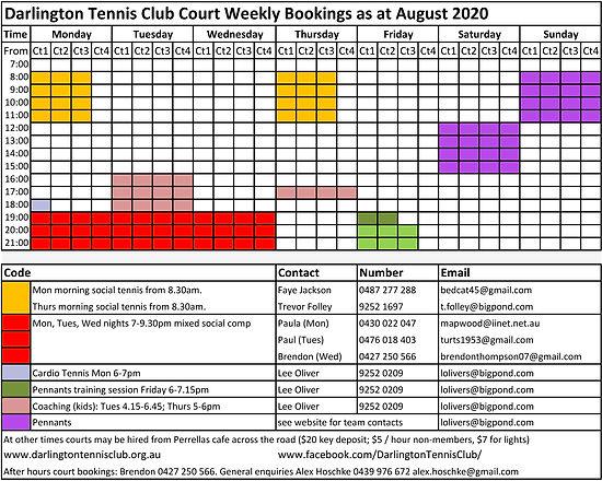 Court availability August 2020.jpg