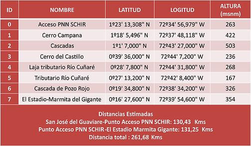 ruta_chiribiquete.jpg