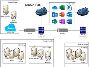 Schema per sito internet_edited.jpg