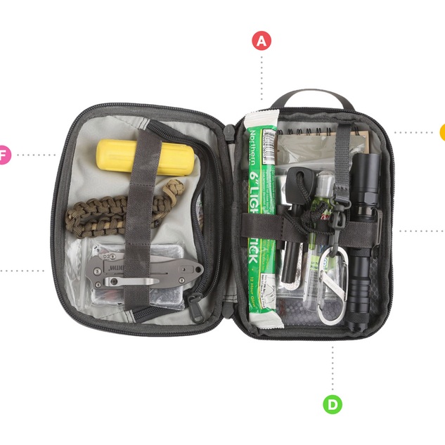First Aid Kit Prototype