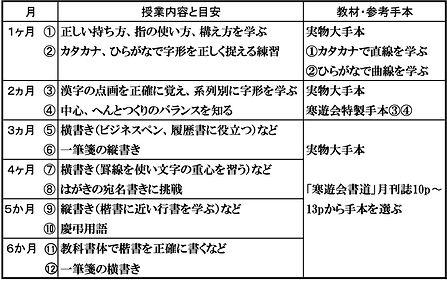 実用ペン字コース授業内容.jpg