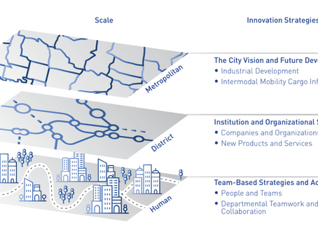 Phases of innovation: what city leaders need to know