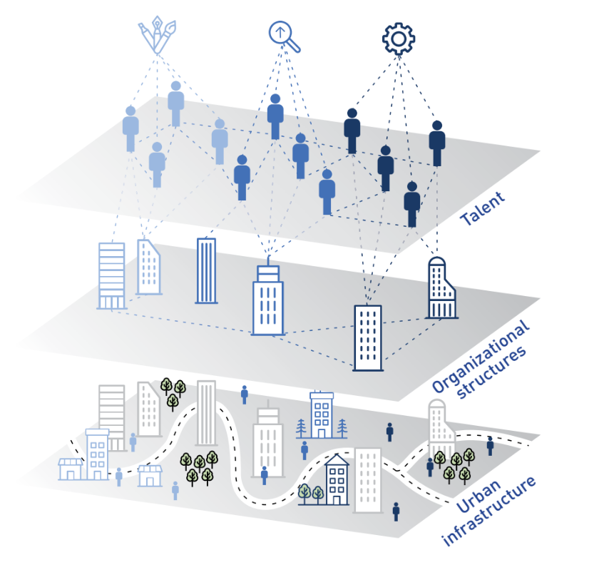 Aretian Urban Analytics Design Innovation District Harvard Ramon Gras Alomà Jeremy Burke