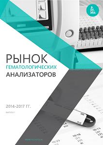 Рынок гематологических анализаторов, 2014-2017 гг.
