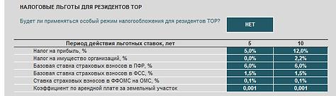 ТОР.png