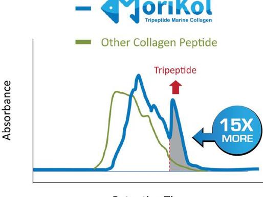 MoriKol™ - Marine Collagen Tripeptides từ Mỹ