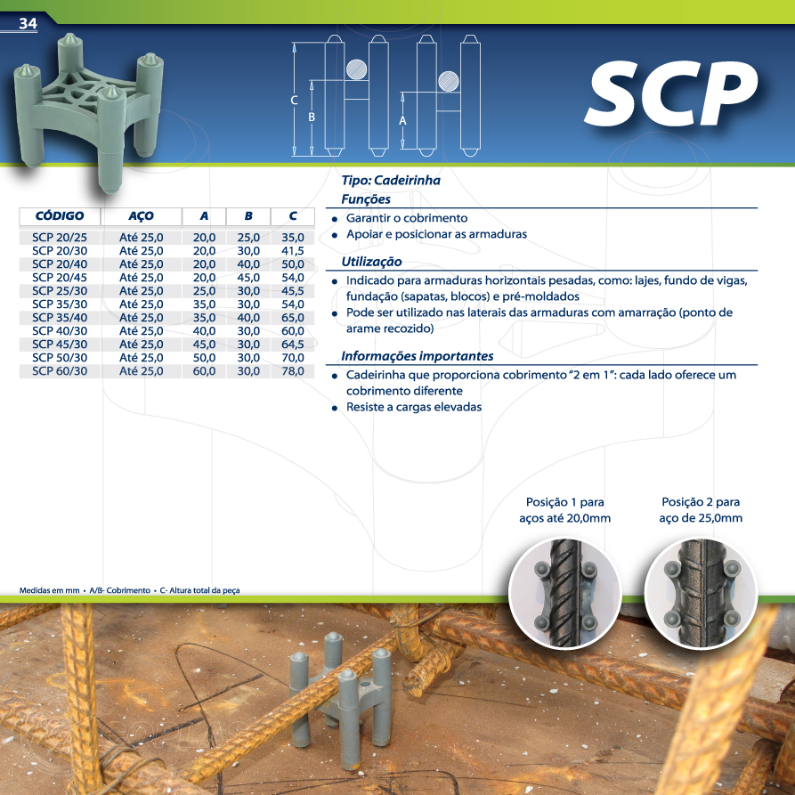 34-SCP