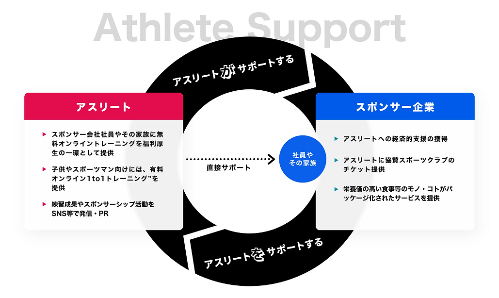 athlete-support@2x.png
