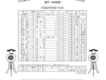寺報52号発刊