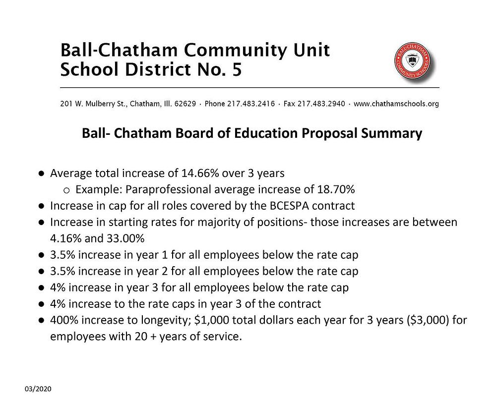 Ball-Chatham BOE Proposal Summary
