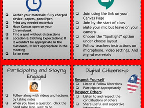 GHS Google Meets Learning Expectations