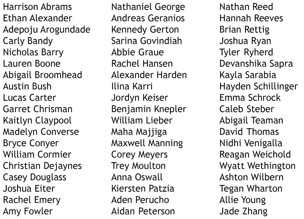 GHS list of Illinois State Scholars