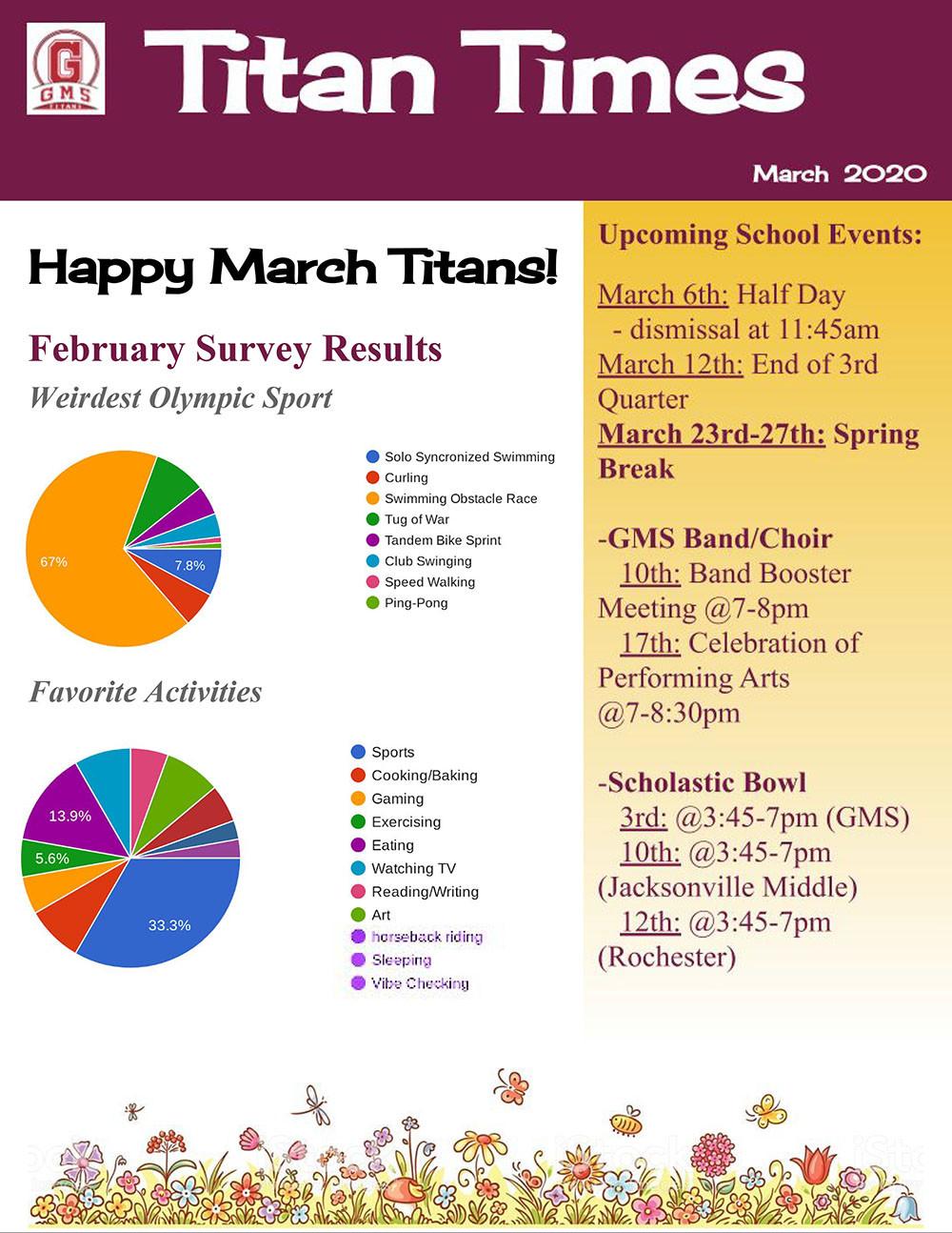 GMS Titan Times March 2020