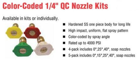 Hotsy nozzles