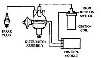 electronic ignition, Honda Generators, Honda Warranty, generators