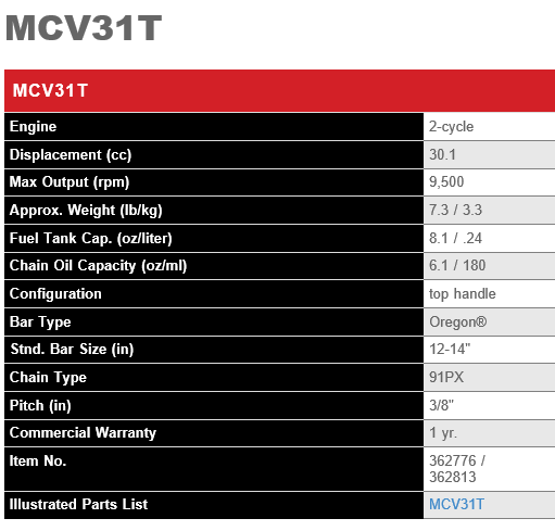 MCV31T chainsaw specs.png