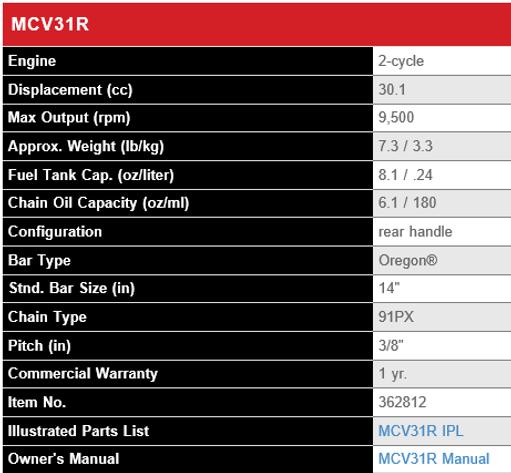 MCV31r Specs.png
