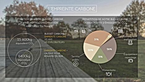 infog_carbone_actualisee.jpg